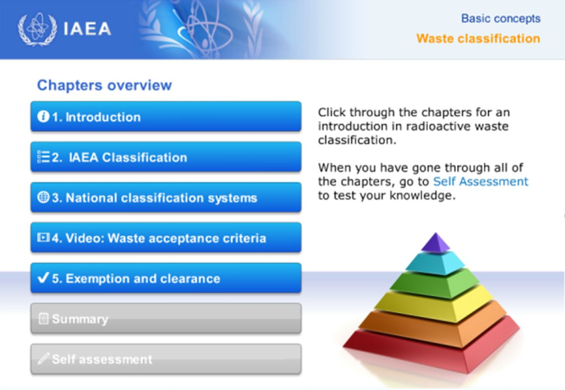 Iaea launches e learning modules on managing radioactive waste iaea launches e learning modules on managing radioactive waste used nuclear fuel and clean up of former nuclear facilities iaea pooptronica