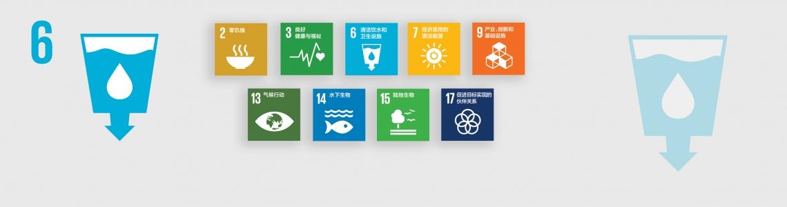 SDG-6-Chinese