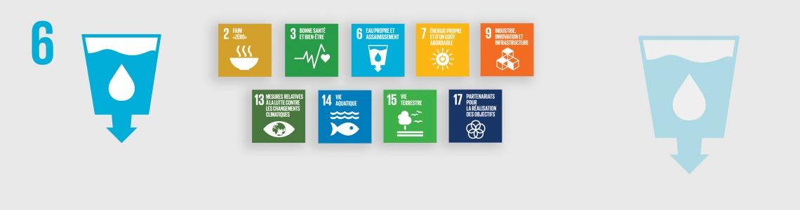 SDG-6-French