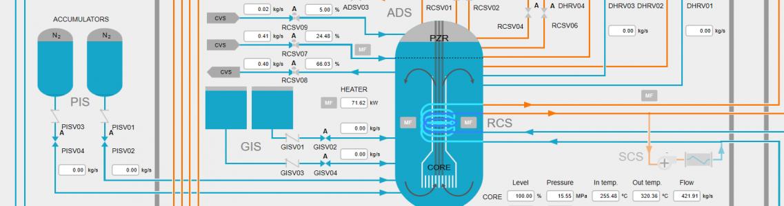 Integral Pressurized Water Reactor Simulator (SMR) | IAEA