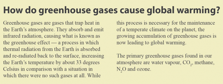 difference between greenhouse effect and global warming pdf