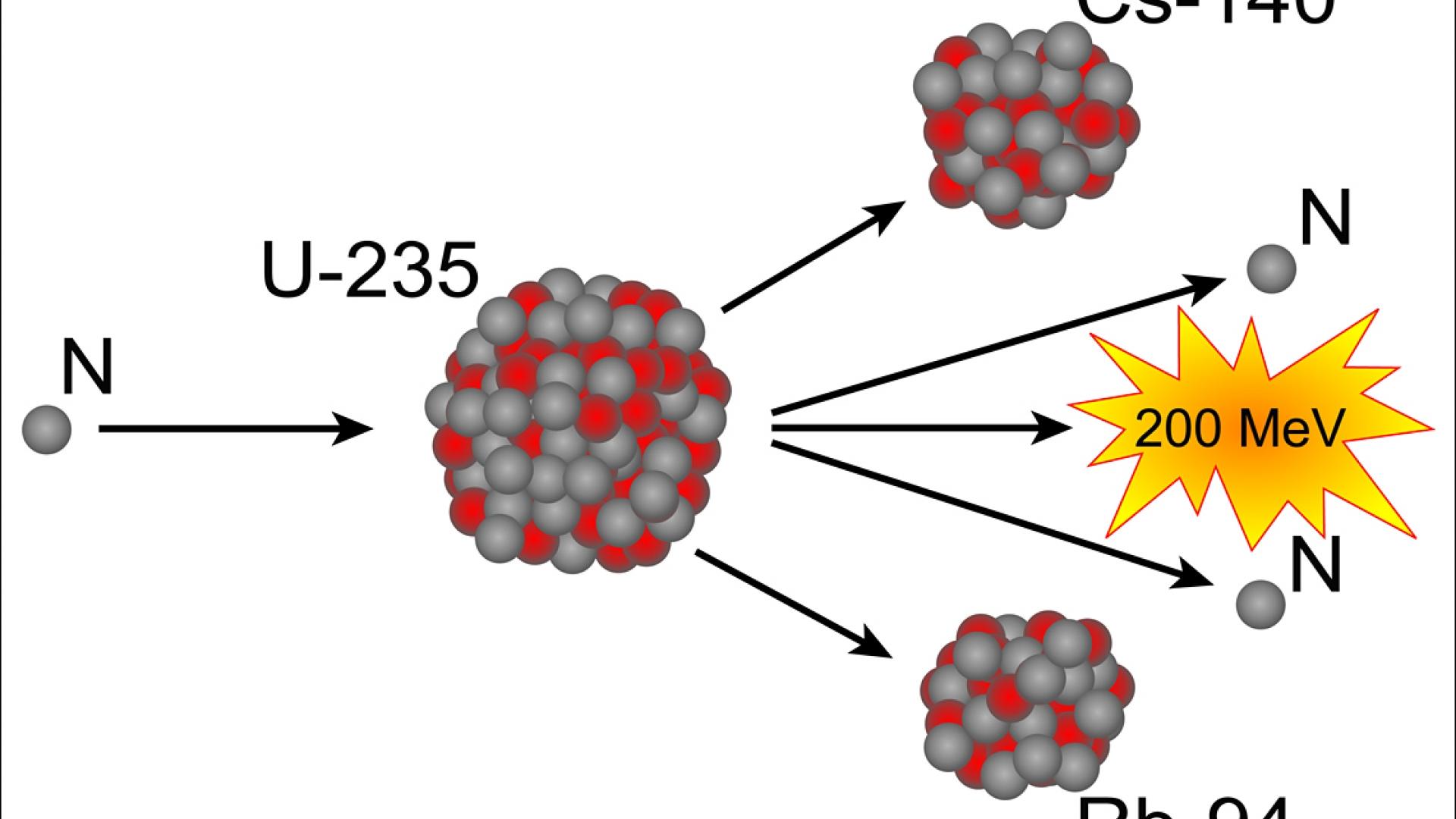 Fission Uranium