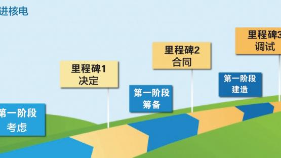 milestones-chinese