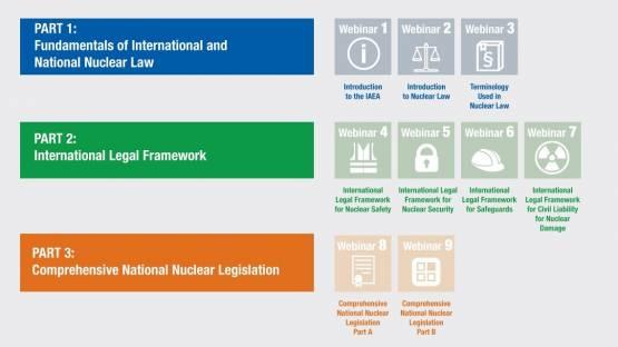 IAEA Webinar Series on Nuclear Law